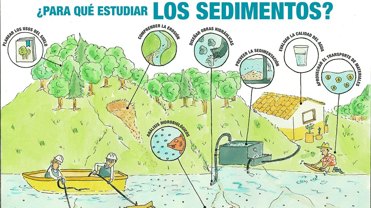 Esquema sobre sedimentos en cuerpos de agua