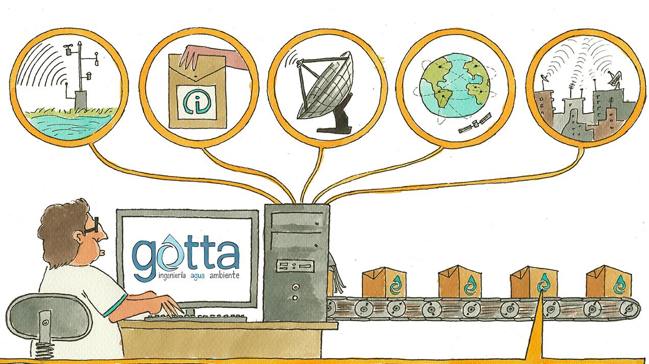 prediccion_hidrica_gotta_ingenieria_dest